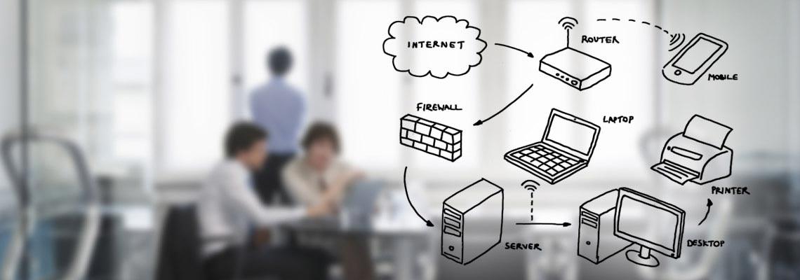 خدمات کامپیوتر